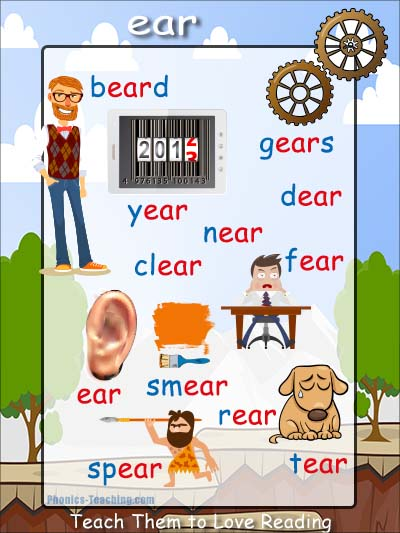 words with ear in them